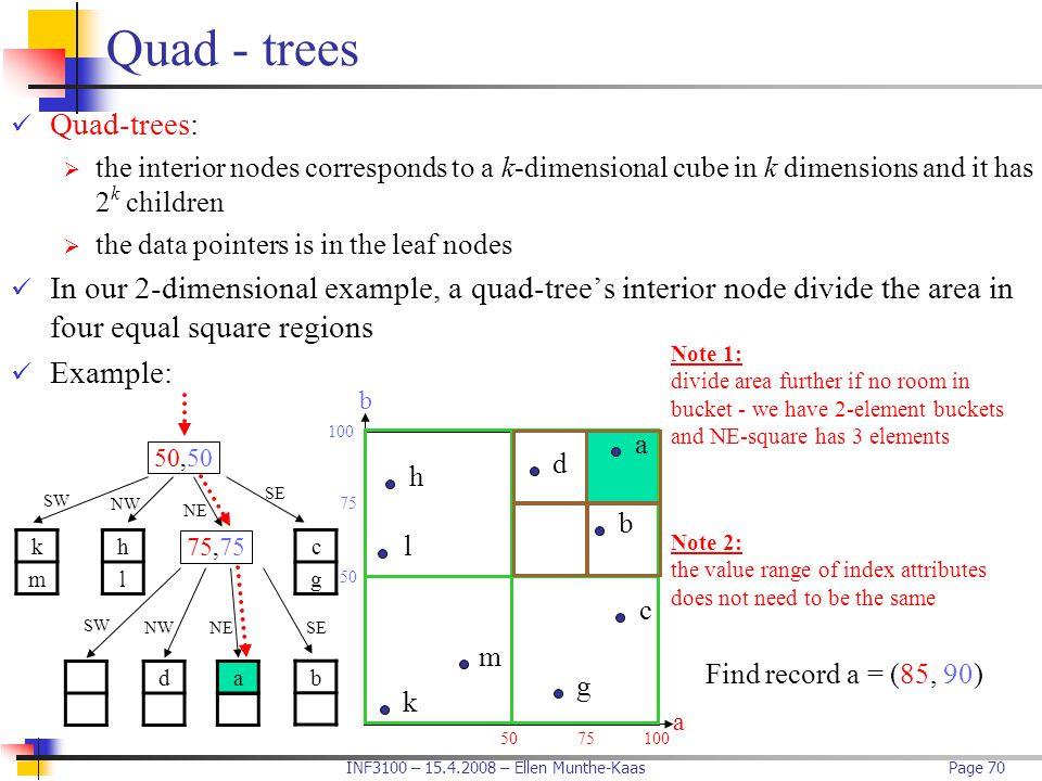 Quad - trees Quad-trees: