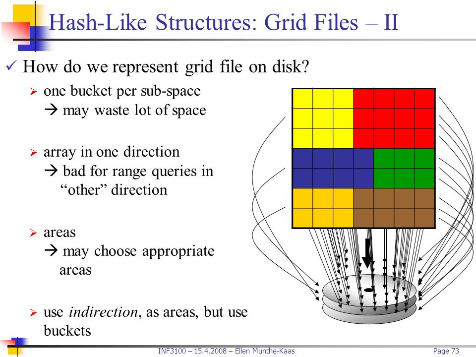 Hash-Like Structures: Grid Files – II