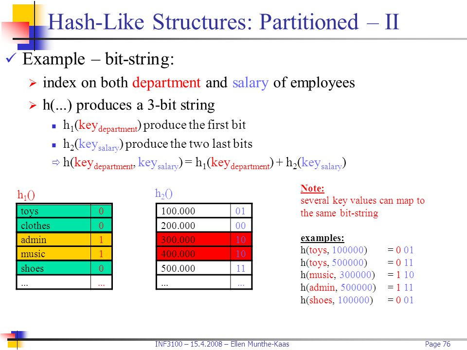 Hash-Like Structures: Partitioned – II