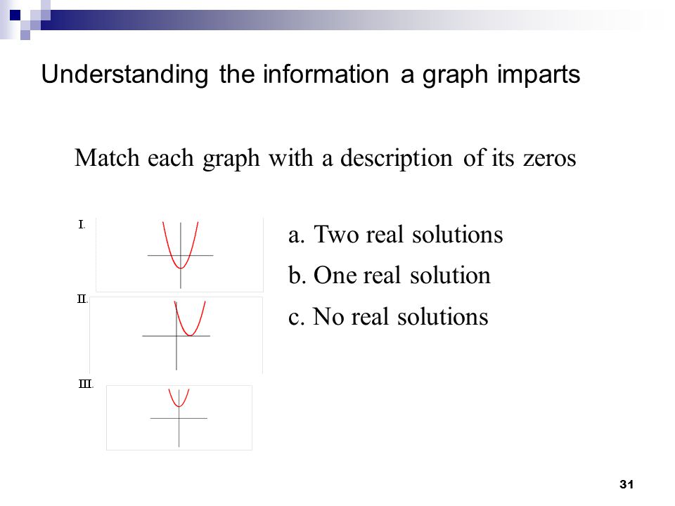 Understanding the information a graph imparts