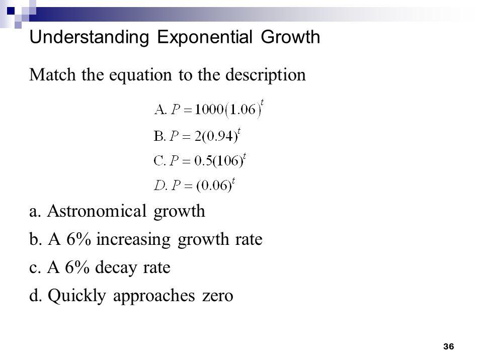 Understanding Exponential Growth
