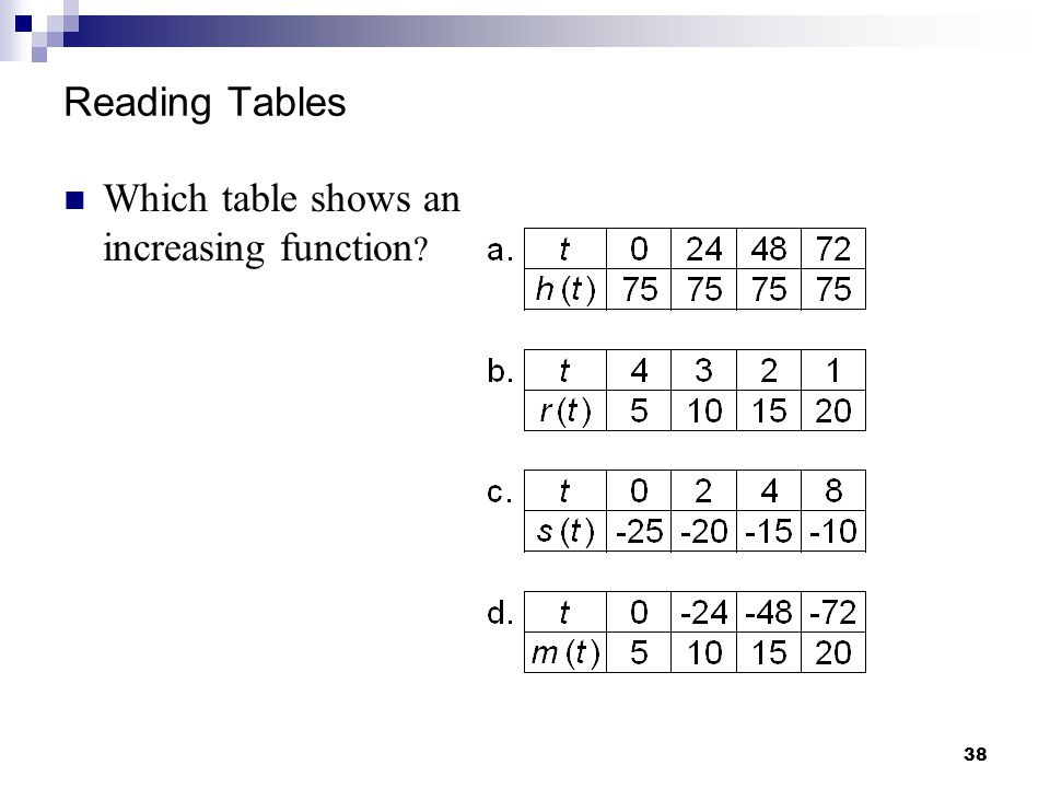 Reading Tables Which table shows an increasing function