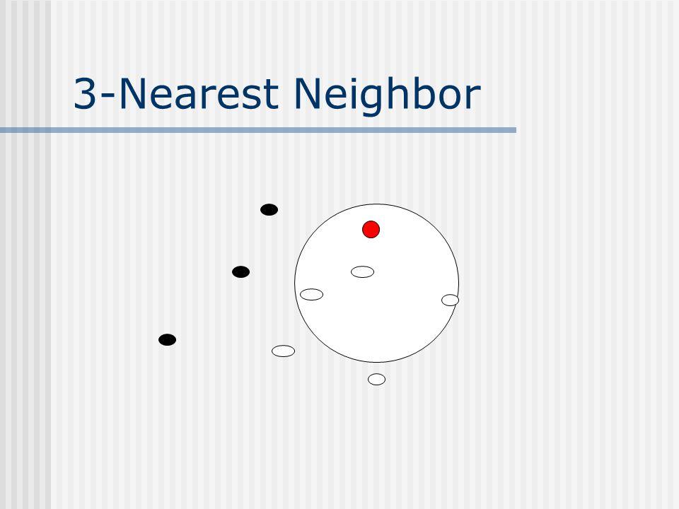3-Nearest Neighbor