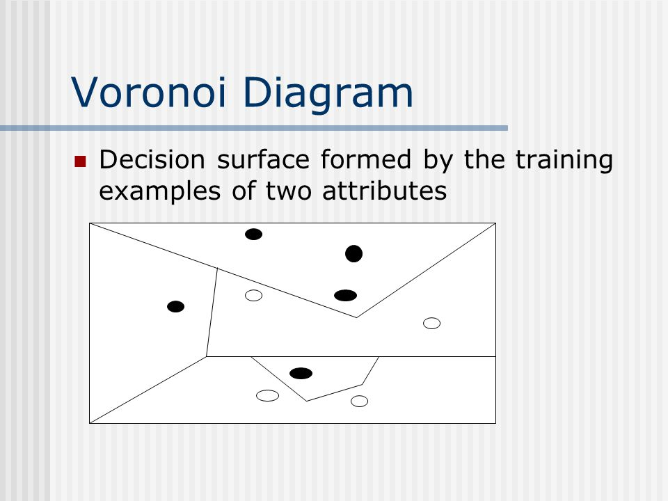 Voronoi Diagram Decision surface formed by the training examples of two attributes