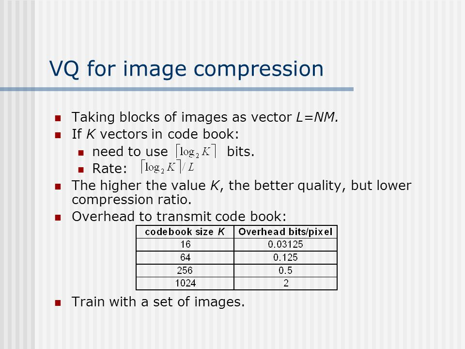 VQ for image compression