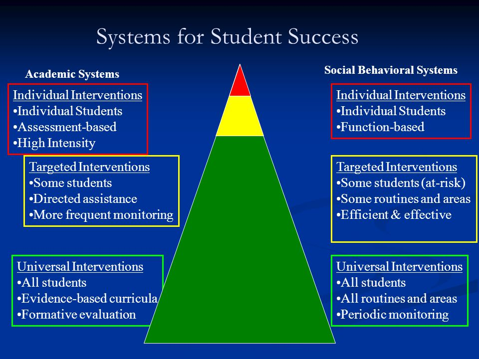 Systems for Student Success