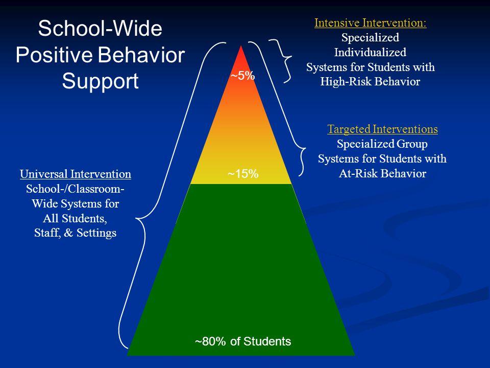 School-Wide Positive Behavior Support Intensive Intervention: