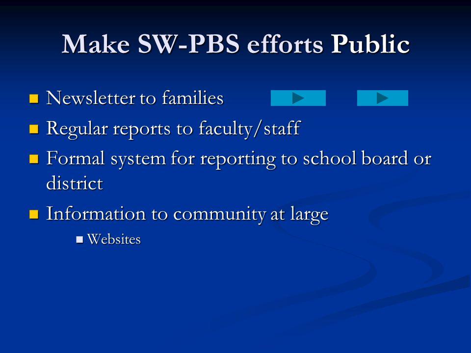 Make SW-PBS efforts Public
