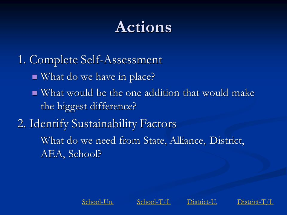 Actions 1. Complete Self-Assessment 2. Identify Sustainability Factors