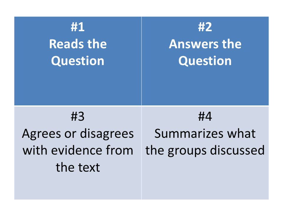 #1 Reads the Question #2 Answers the Question