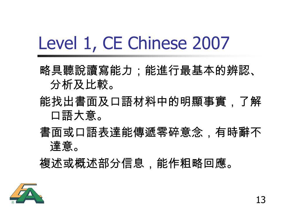 Level 1, CE Chinese 2007 略具聽說讀寫能力;能進行最基本的辨認、分析及比較。