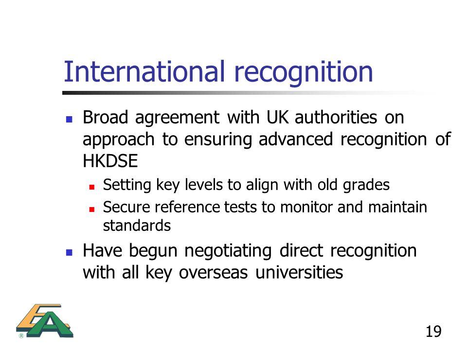 International recognition