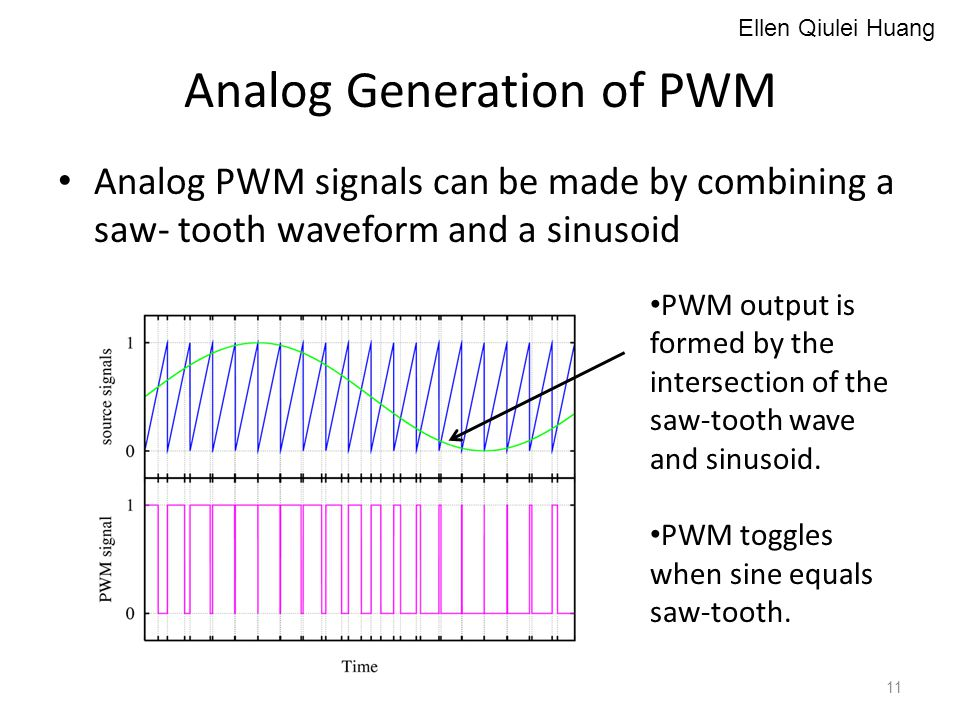 Analog Generation of PWM
