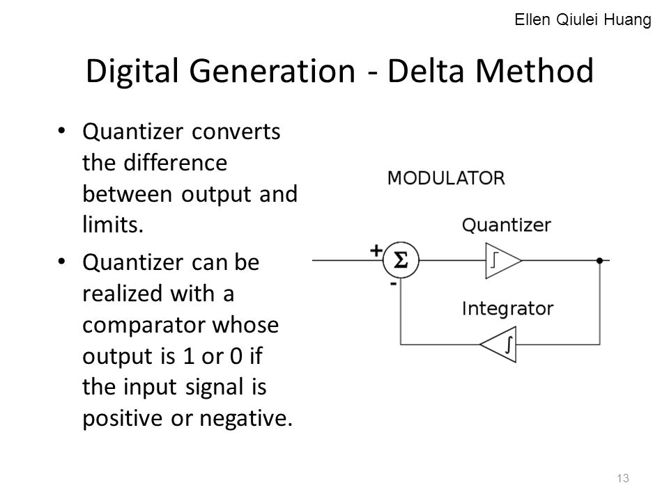 Digital Generation - Delta Method