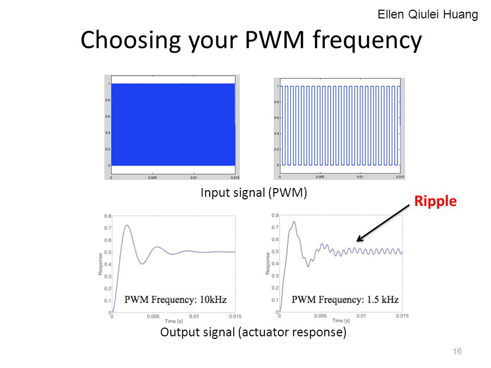 Choosing your PWM frequency