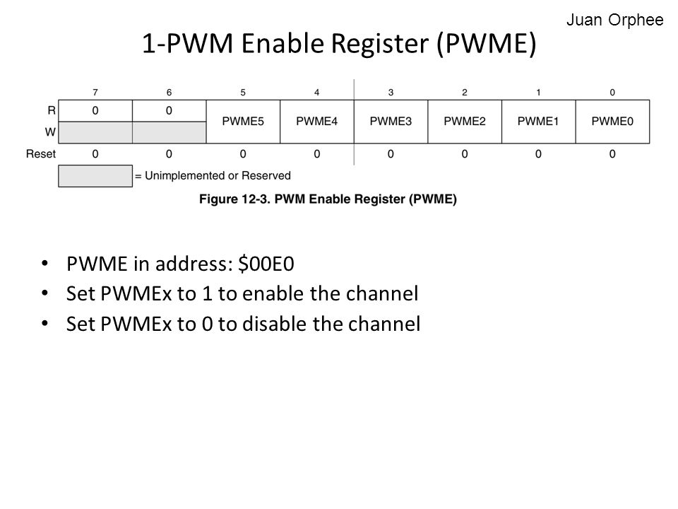 1-PWM Enable Register (PWME)