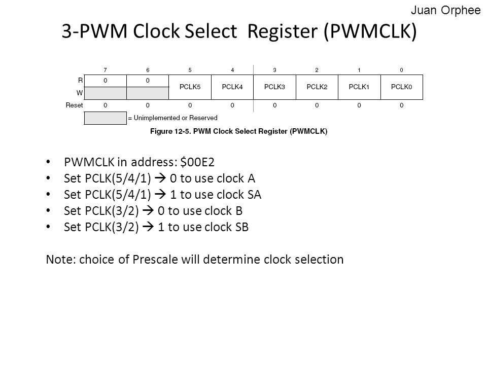 3-PWM Clock Select Register (PWMCLK)