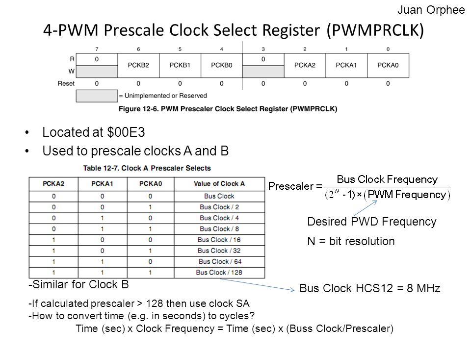 4-PWM Prescale Clock Select Register (PWMPRCLK)