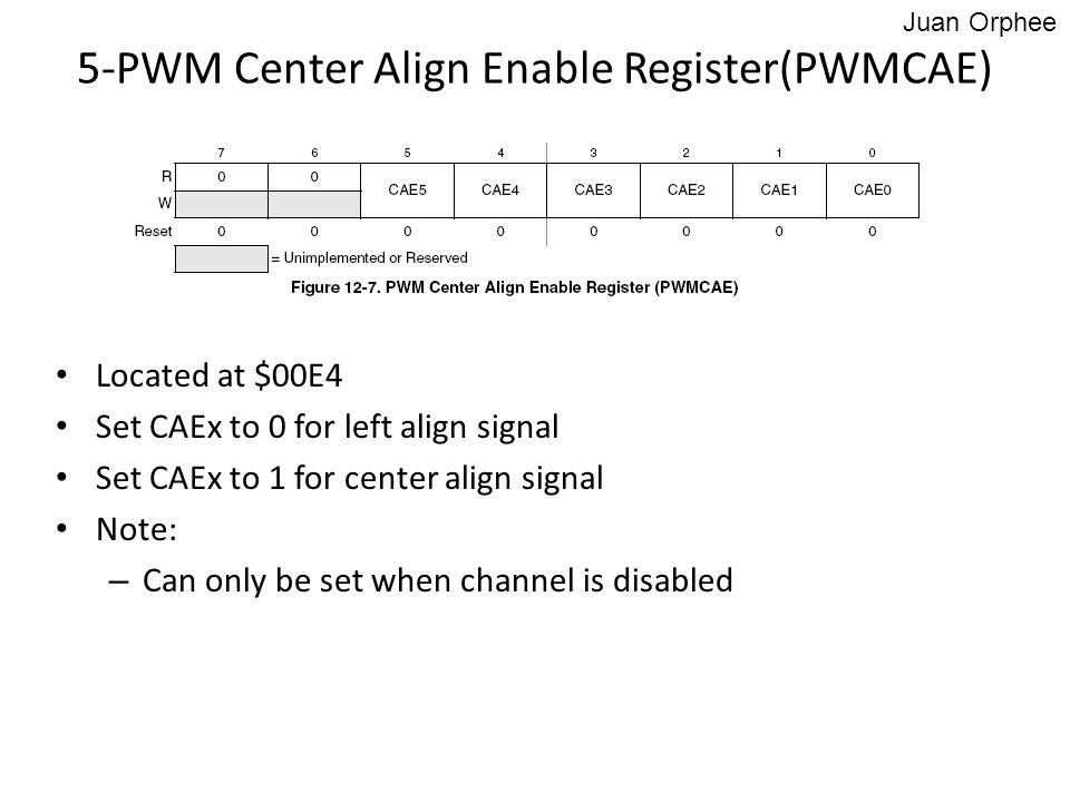 5-PWM Center Align Enable Register(PWMCAE)