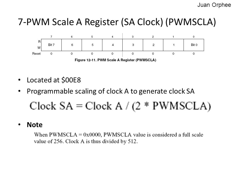 7-PWM Scale A Register (SA Clock) (PWMSCLA)