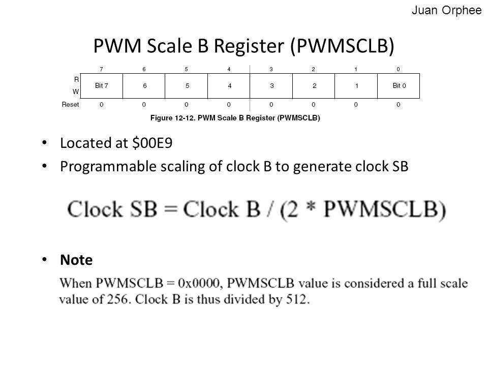 PWM Scale B Register (PWMSCLB)