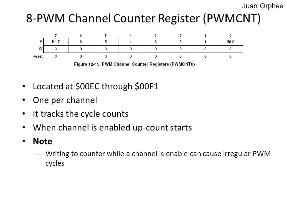 8-PWM Channel Counter Register (PWMCNT)