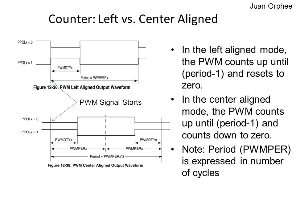 Counter: Left vs. Center Aligned