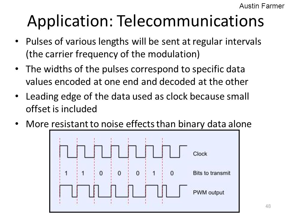 Application: Telecommunications
