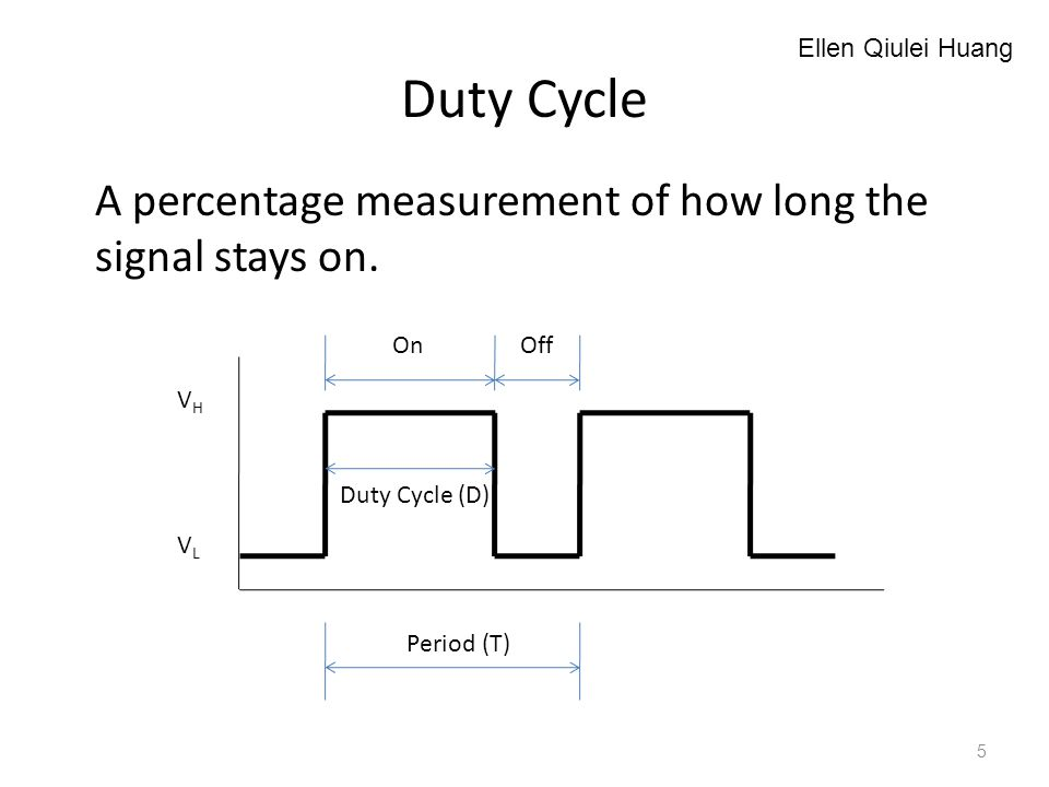 Duty Cycle A percentage measurement of how long the signal stays on.