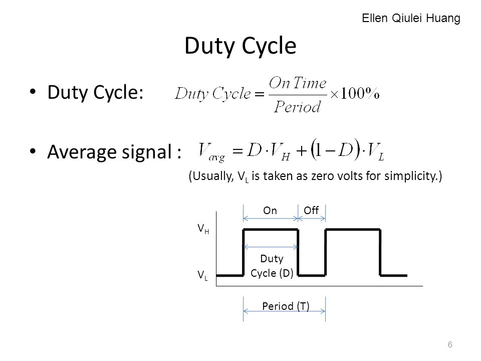 Duty Cycle Duty Cycle: Average signal :