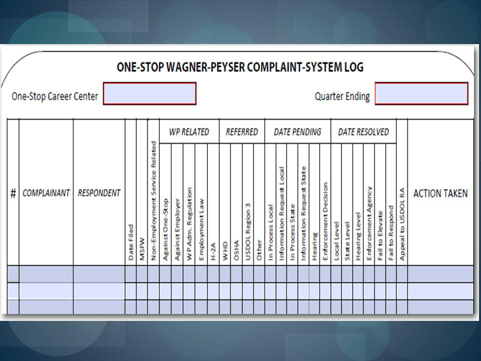 All complaints must be documented on the complaint log, shown here