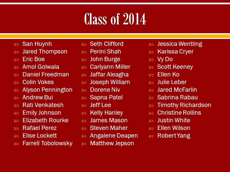 Class of 2014 San Huynh Seth Clifford Jessica Wentling Jared Thompson