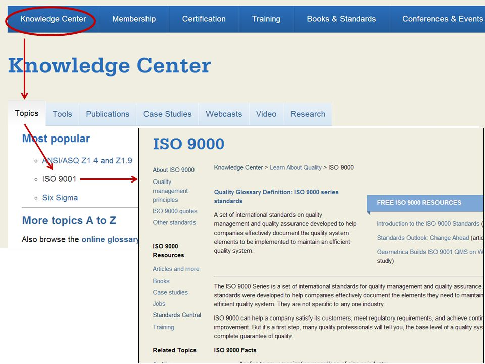 And members can always find more information about standards and ISO 9001 by visiting the Knowledge Center. From any page on the ASQ site, use the main menu bar to navigate to the Knowledge Center, and you'll find a topic menu.