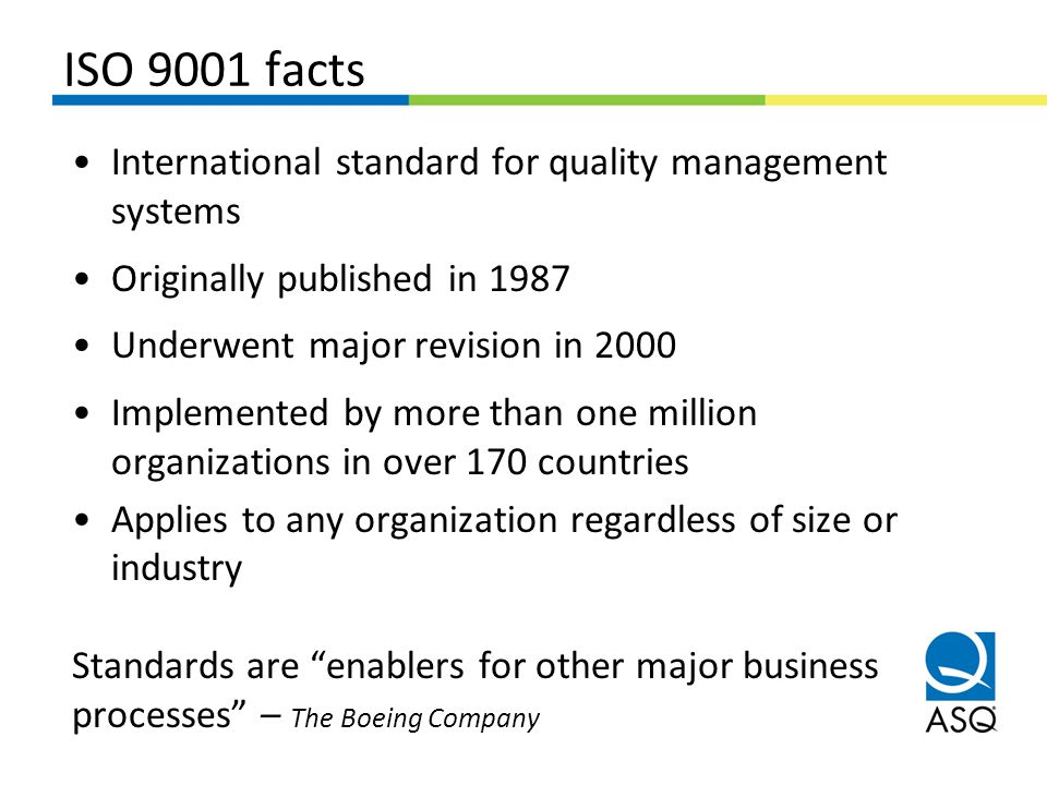 ISO 9001 facts International standard for quality management systems