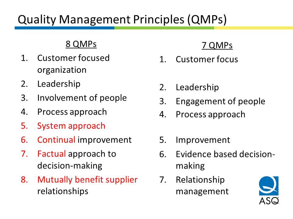 Quality Management Principles (QMPs)