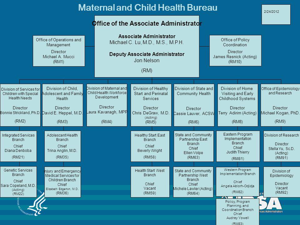 Maternal and Child Health Bureau