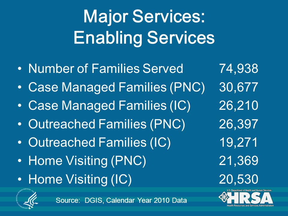 Major Services: Enabling Services