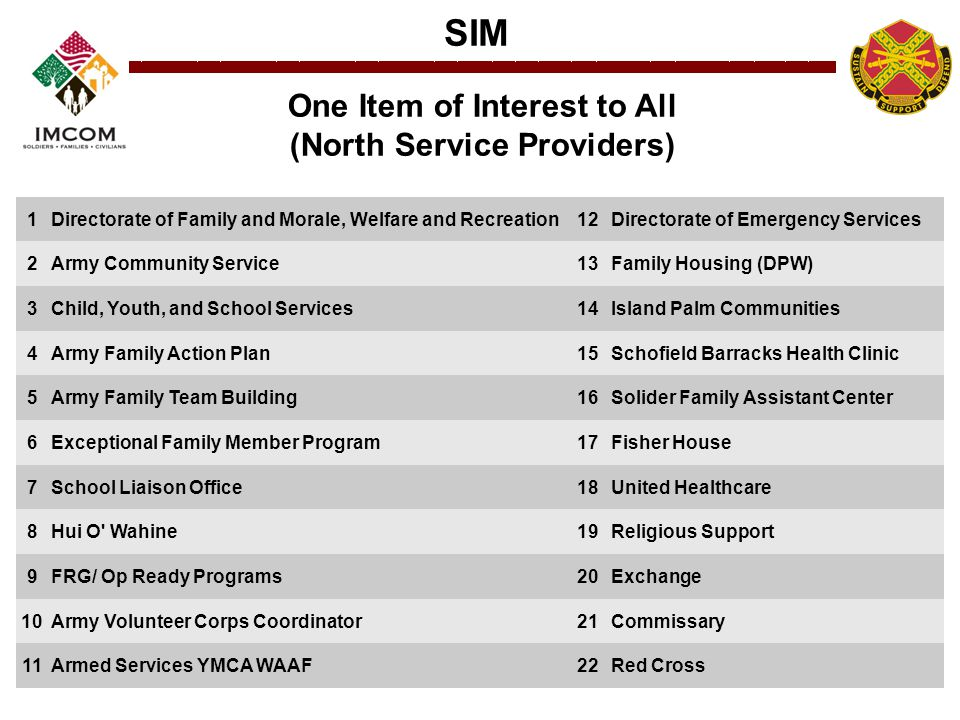 One Item of Interest to All (North Service Providers)