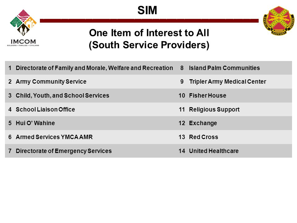 One Item of Interest to All (South Service Providers)