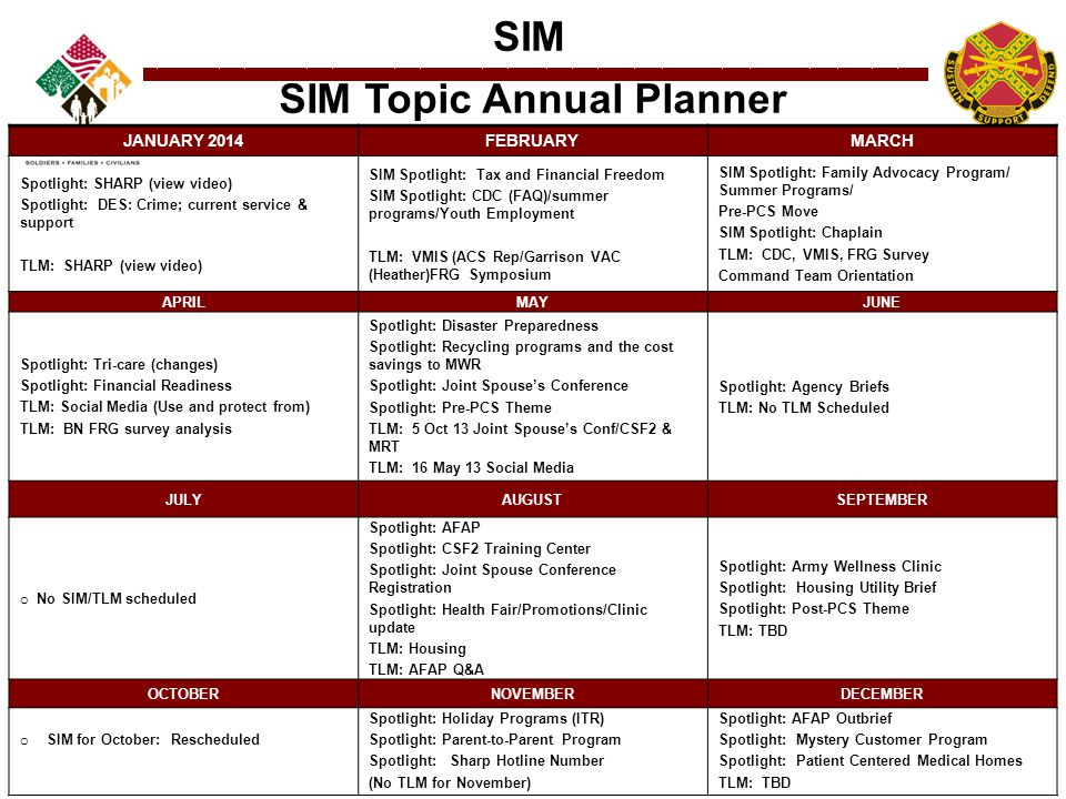 SIM Topic Annual Planner
