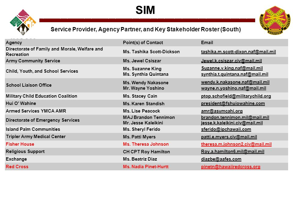 Service Provider, Agency Partner, and Key Stakeholder Roster (South)