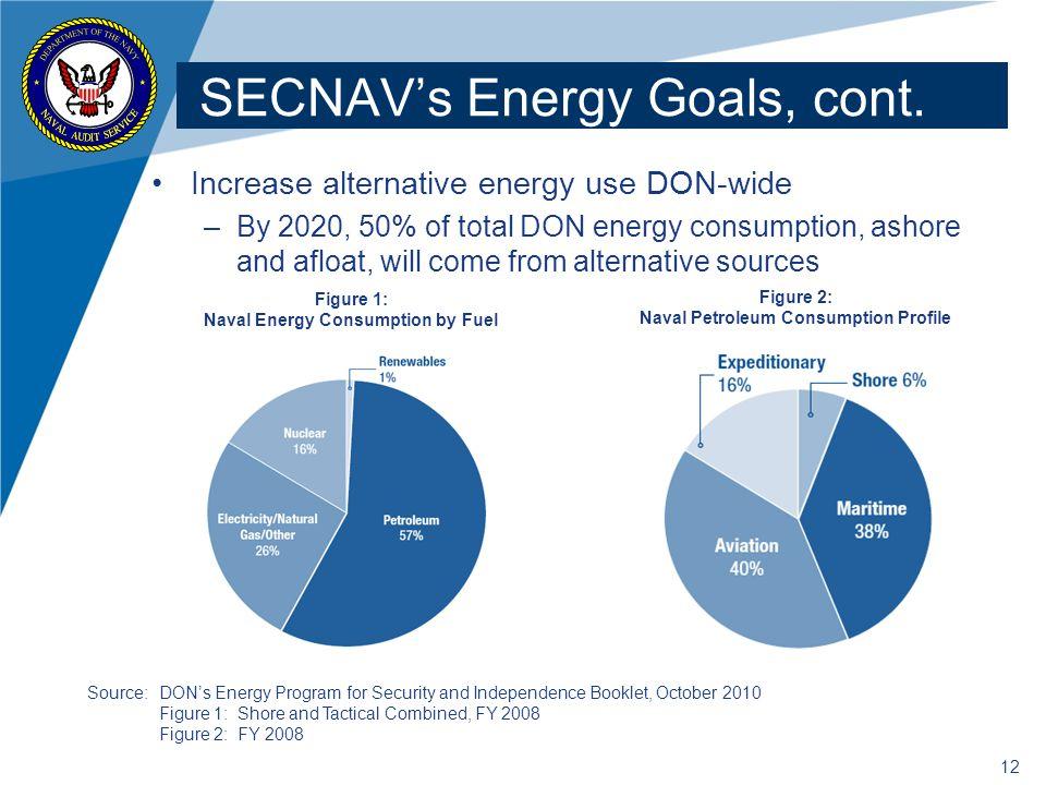 SECNAV's Energy Goals, cont.