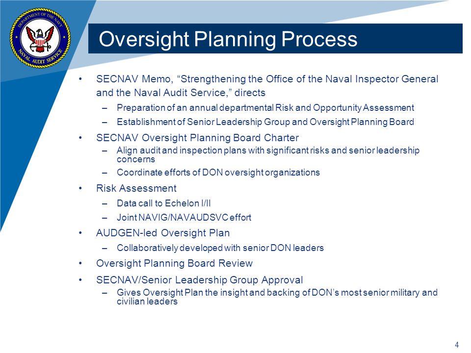 Oversight Planning Process
