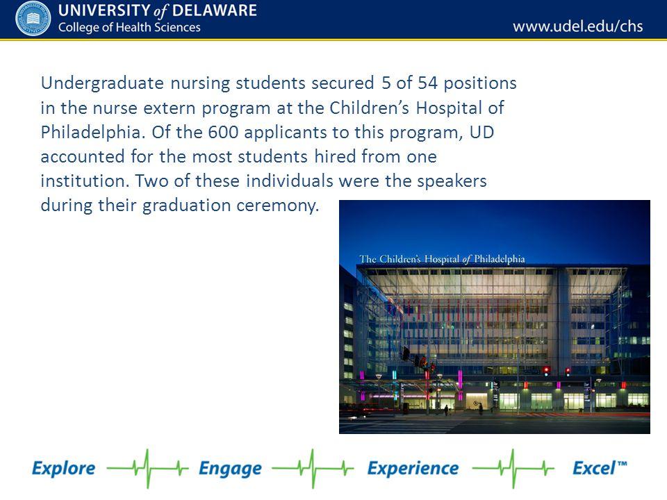 Undergraduate nursing students secured 5 of 54 positions in the nurse extern program at the Children's Hospital of Philadelphia.