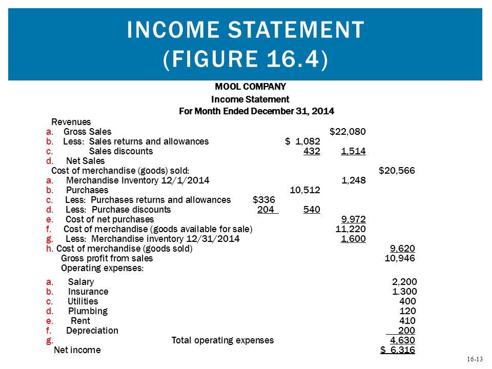 Income Statement (Figure 16.4)