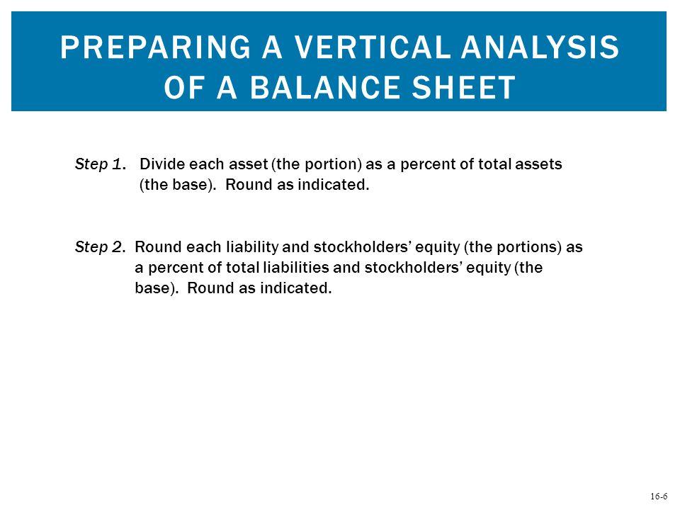 Preparing a Vertical Analysis of a Balance Sheet