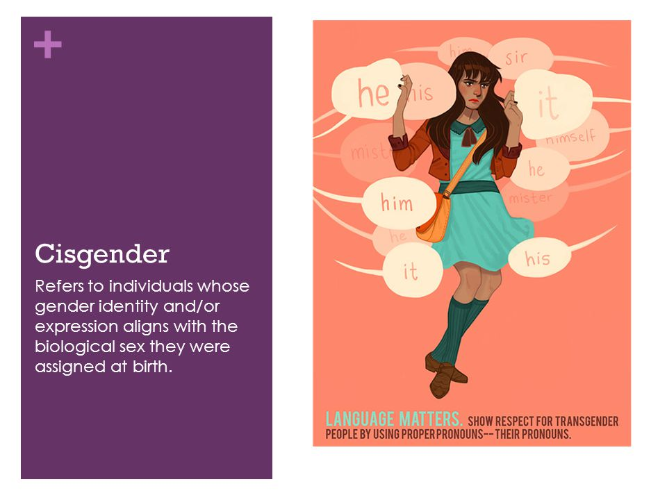 Cisgender Refers to individuals whose gender identity and/or expression aligns with the biological sex they were assigned at birth.