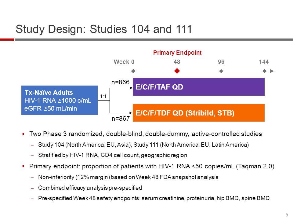 Study Design: Studies 104 and 111