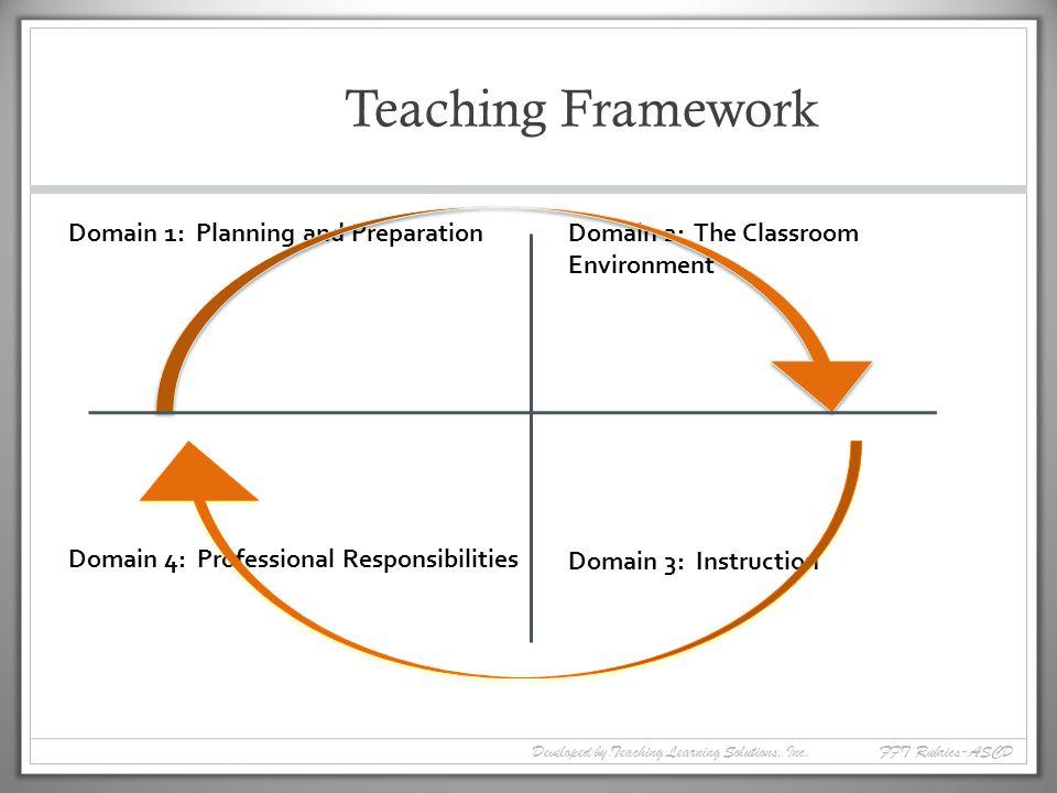 Teaching Framework Domain 3: Instruction