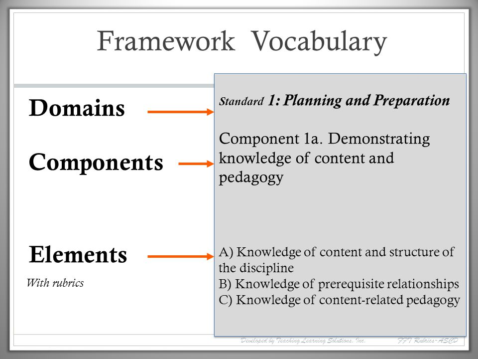 Framework Vocabulary Domains Components Elements